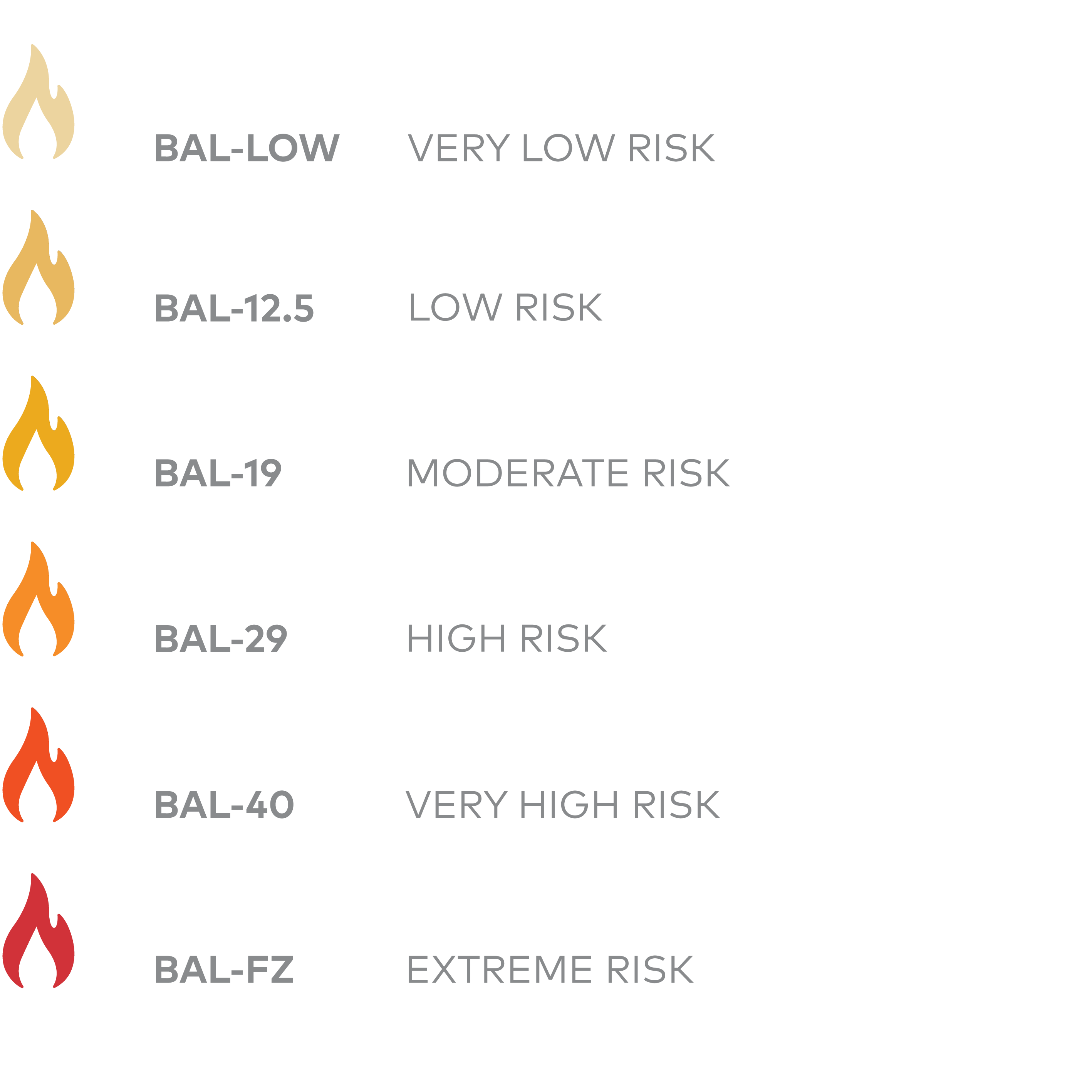 BAL-ratings graphic