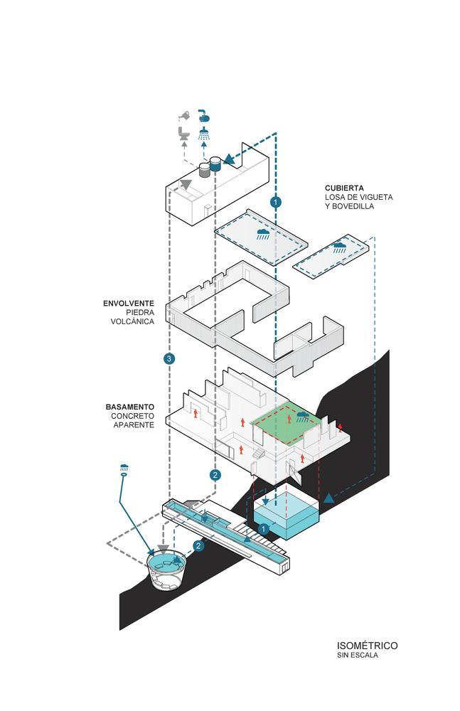 Casa Meztitla isometric graphic of water management